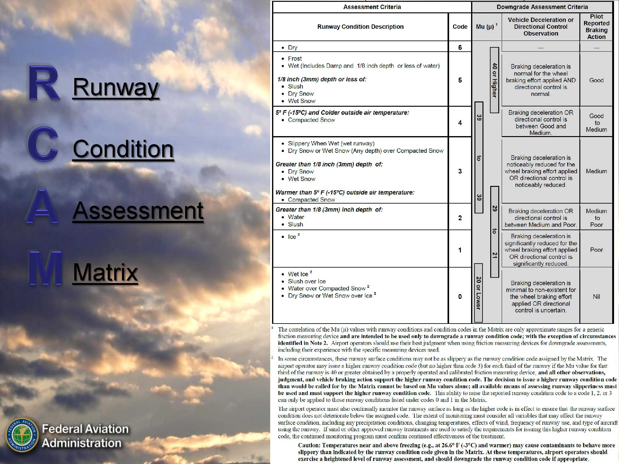 runway-condition-assessment-matrix